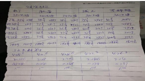 上海邦森速壮丁在蛋禽使用的对比表